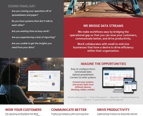 Communications_Worx Solutions Management