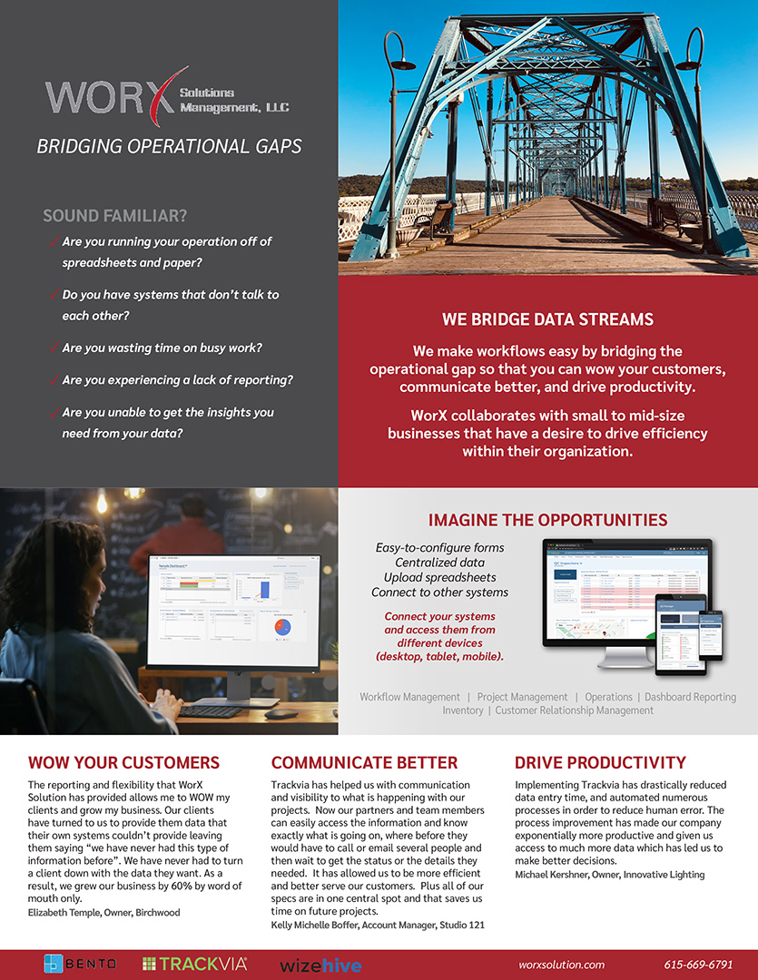 Communications_Worx Solutions Management